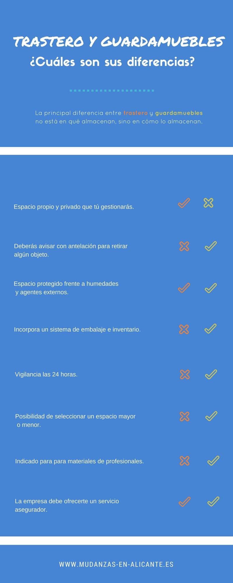 infografia-diferencias-trastero-guardamuebles