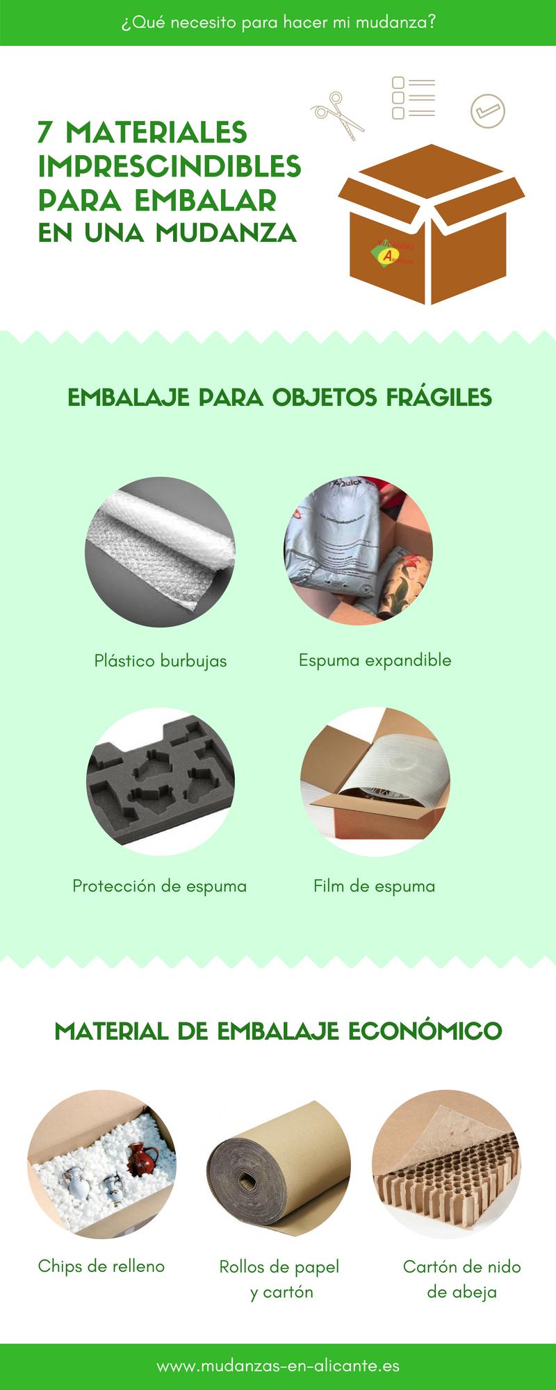 Infografía sobre los materiales necesarios para embalar una mudanza